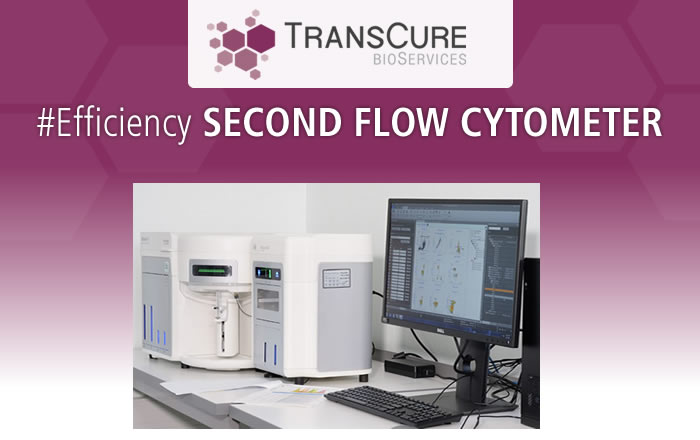 Aquisition of a second flow cytometer TransCure Bioservices