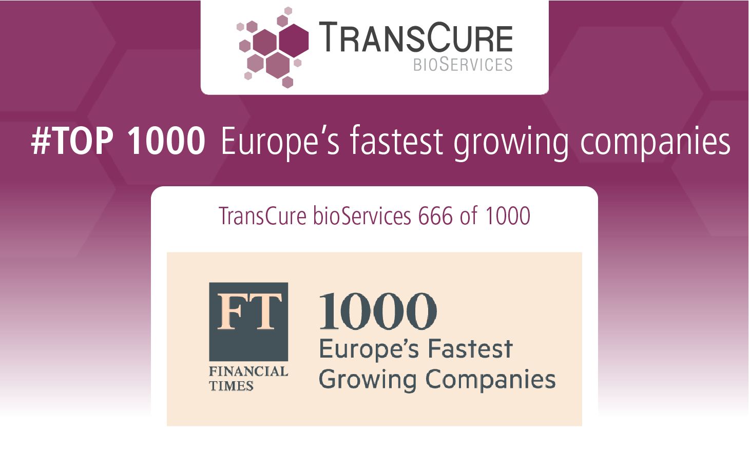 Fastest-Growing companies